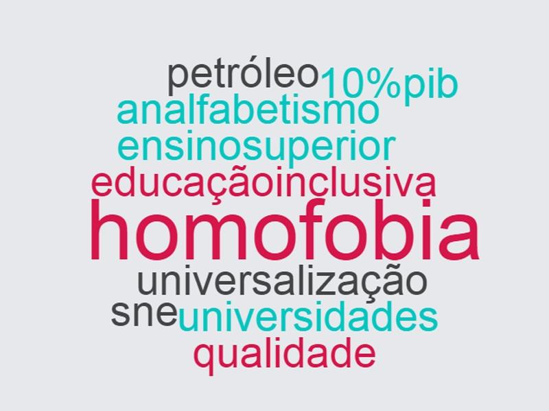 Nuvem com as palavras mais faladas pela candidata Luciana Genro, do Partido Socialismo e Liberdade, na eleição de 2014. Destacam-se: homofobia, educação inclusiva, ensino superior, universalização, sne e universidades.