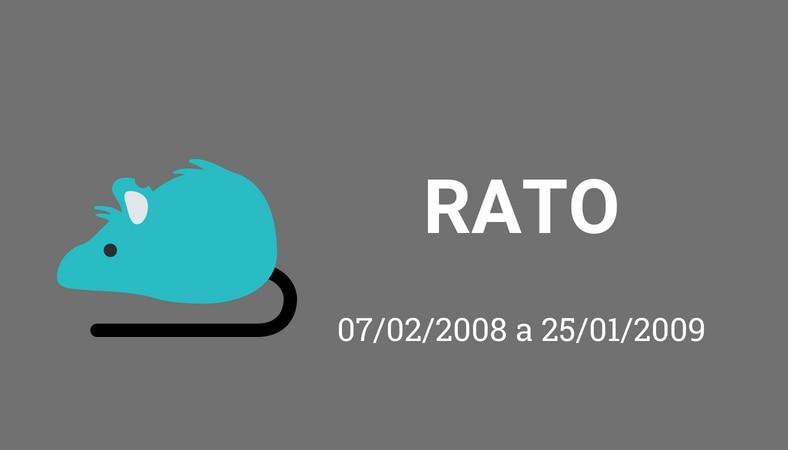 """Arte com fundo cinza e os escritos em branco """"rato. 07/02/2008 a 25/01/2009"""". No lado esquerdo há o desenho de um rato, pintado de azul."""