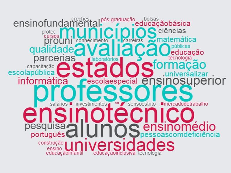 Nuvem com as palavras mais faladas pelo candidato José Serra, do Partido da Social Democracia Brasileira, na eleição de 2010. Destacam-se: professores, ensino técnico, estados, alunos, ensino médio, avaliação e municípios.