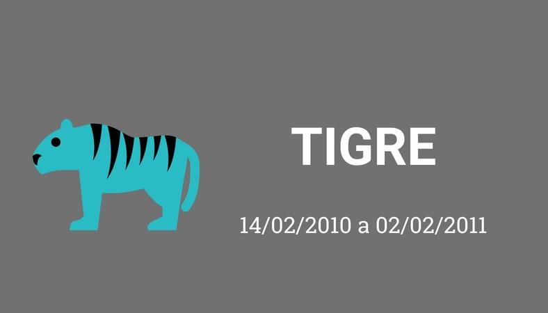 """Arte com fundo cinza e os escritos em branco """"tigre. 14/02/2010 a 02/02/2011"""". No lado esquerdo há o desenho de um tigre, pintado de azul."""